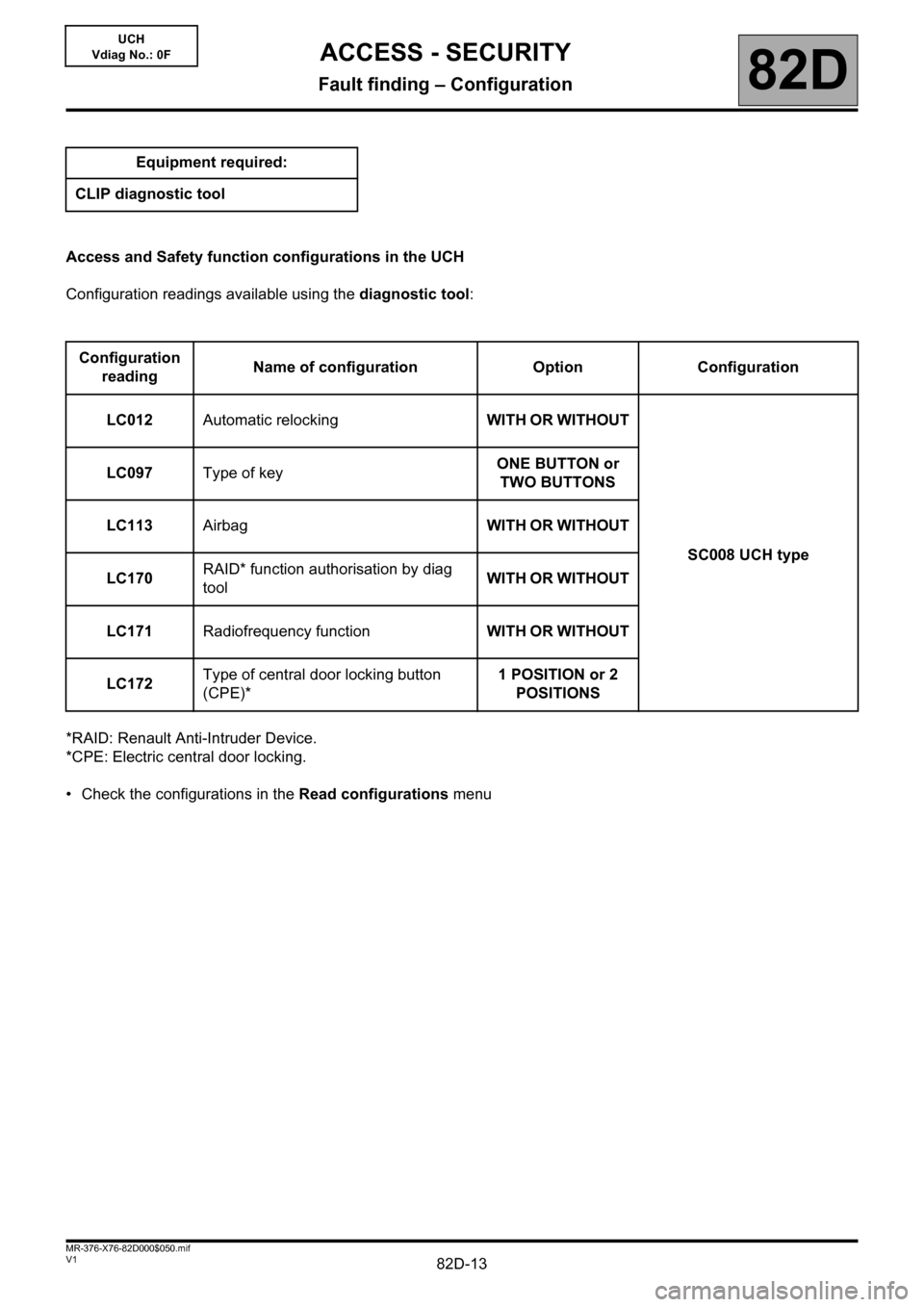 RENAULT KANGOO 2013 X61 / 2.G Access Security Workshop Manual, Page 13