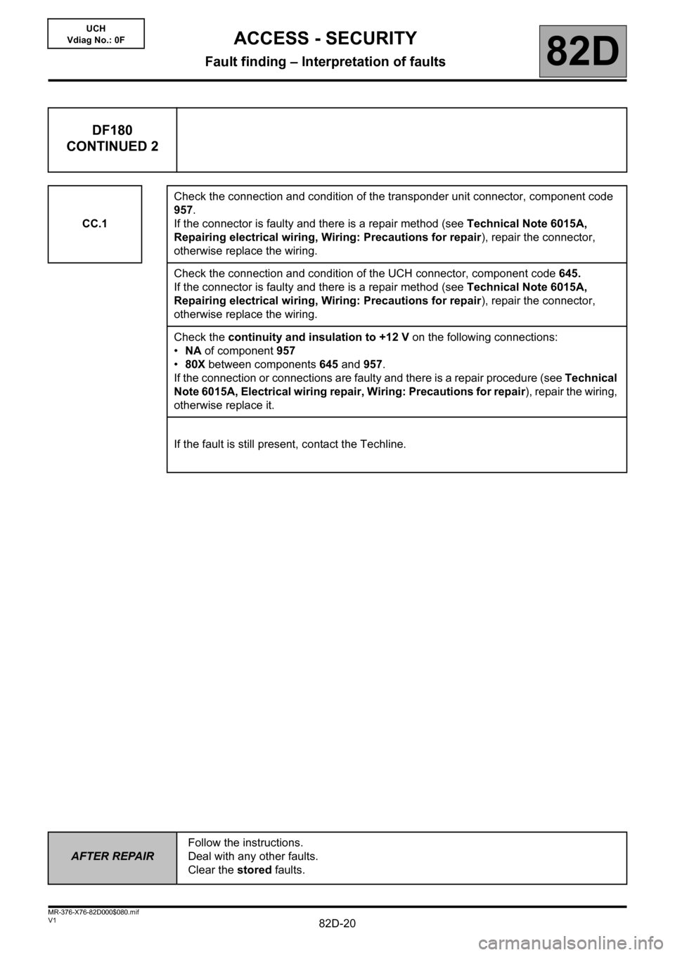 RENAULT KANGOO 2013 X61 / 2.G Access Security Workshop Manual, Page 20