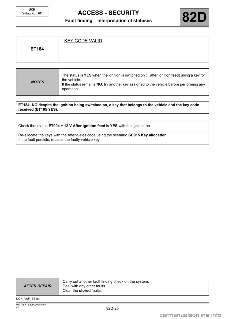 RENAULT KANGOO 2013 X61 / 2.G Access Security Workshop Manual, Page 25