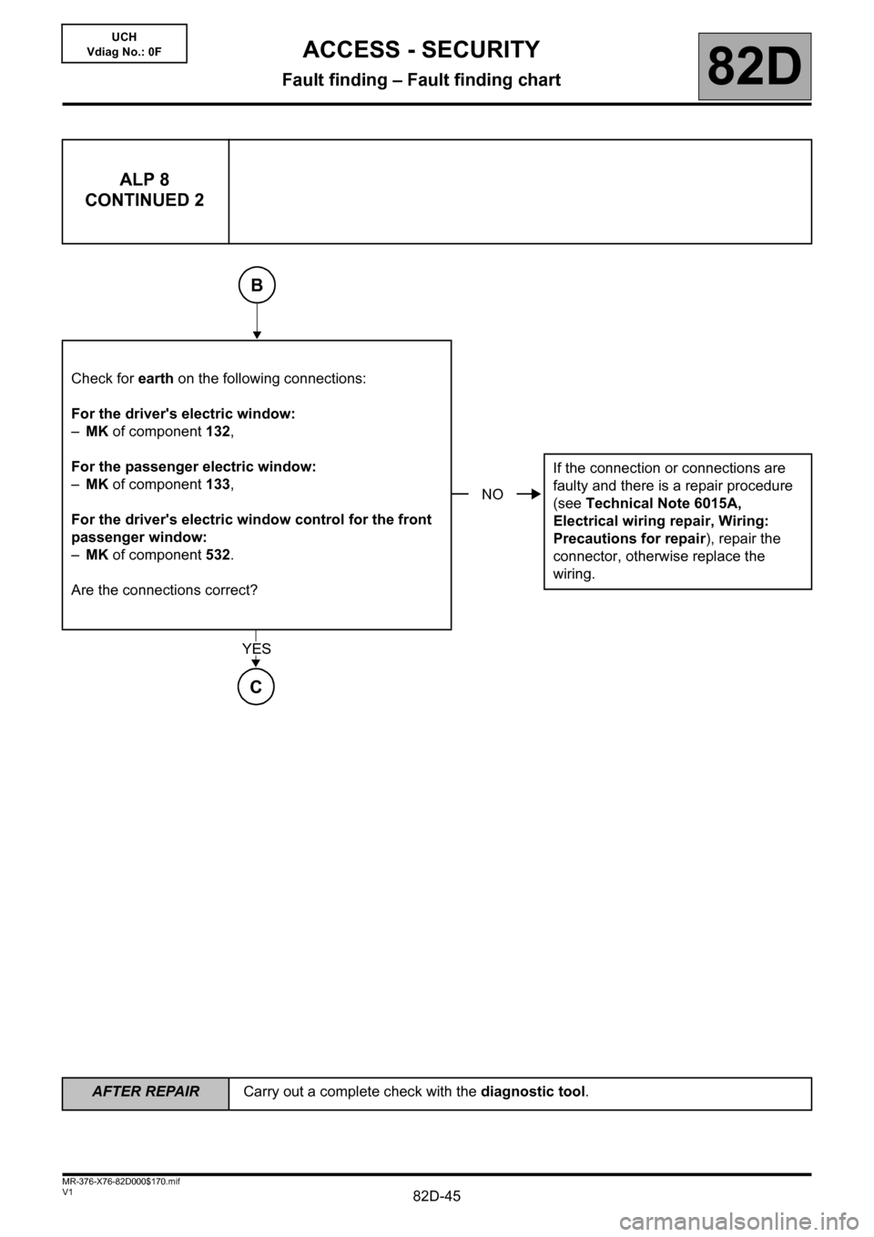 RENAULT KANGOO 2013 X61 / 2.G Access Security Workshop Manual, Page 45
