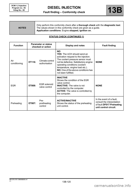 X61 Manual Auto Electrical Wiring Diagram Rainbow Vacuum Check Engine Renault Kangoo 2013 2 G Diesel Dcm