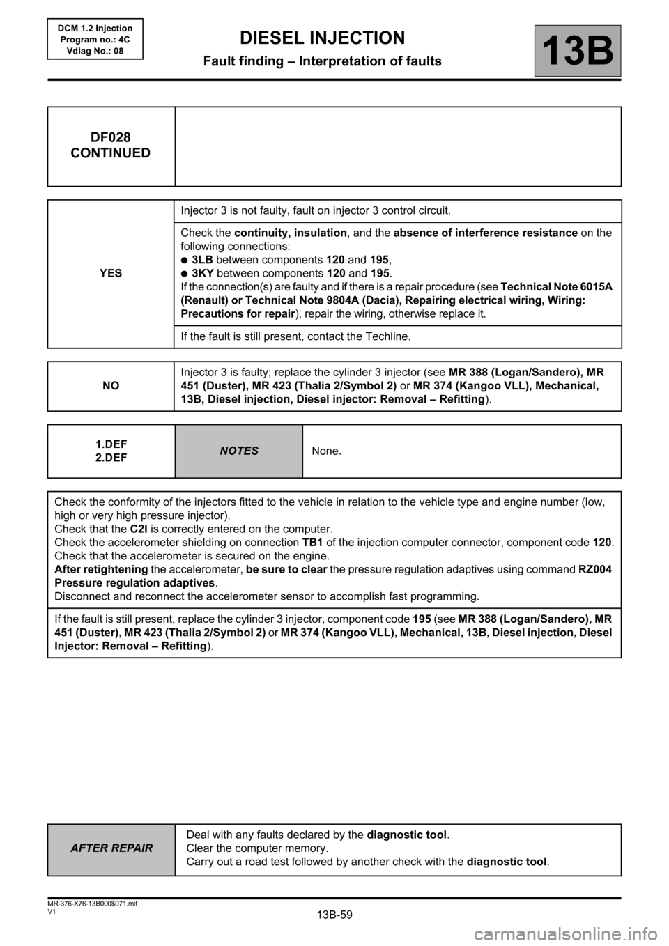 RENAULT KANGOO 2013 X61 / 2.G Diesel DCM 1.2 Injection Workshop Manual, Page 59