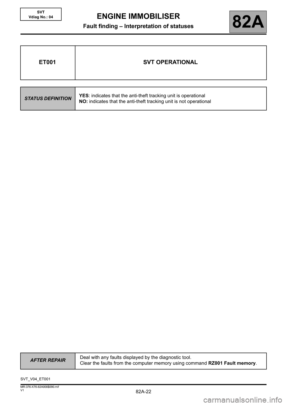 RENAULT KANGOO 2013 X61 / 2.G Engine Immobiliser Owners Manual 82A-22 AFTER REPAIRDeal with any faults displayed by the diagnostic tool. Clear the faults from the computer memory using command RZ001 Fault memory. V1 MR-376-X76-82A000$090.mif 82A SVT Vdiag No.: 04