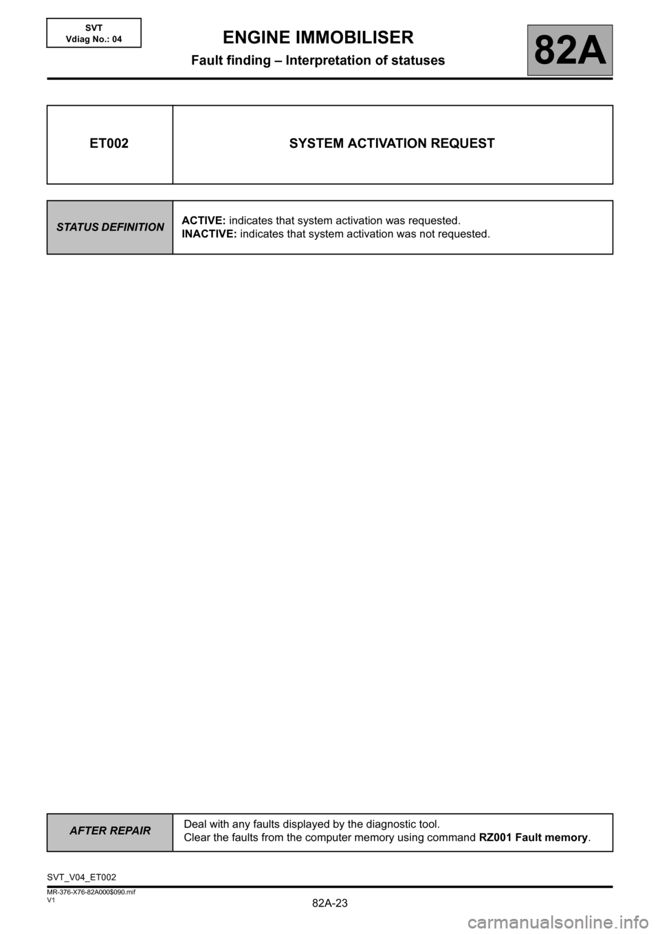 RENAULT KANGOO 2013 X61 / 2.G Engine Immobiliser Owners Manual 82A-23 AFTER REPAIRDeal with any faults displayed by the diagnostic tool. Clear the faults from the computer memory using command RZ001 Fault memory. V1 MR-376-X76-82A000$090.mif ENGINE IMMOBILISER Fa
