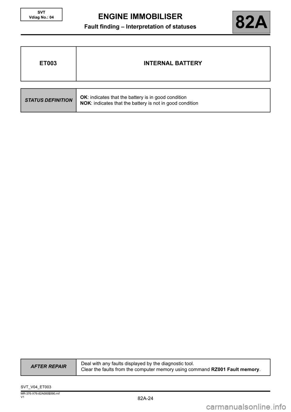 RENAULT KANGOO 2013 X61 / 2.G Engine Immobiliser Owners Manual 82A-24 AFTER REPAIRDeal with any faults displayed by the diagnostic tool. Clear the faults from the computer memory using command RZ001 Fault memory. V1 MR-376-X76-82A000$090.mif ENGINE IMMOBILISER Fa
