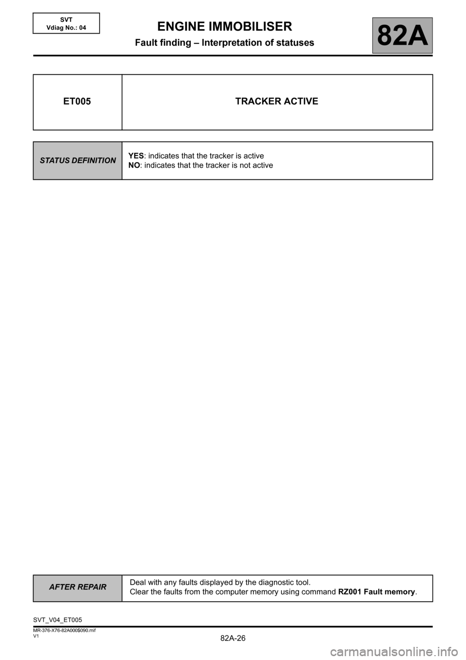 RENAULT KANGOO 2013 X61 / 2.G Engine Immobiliser Owners Manual 82A-26 AFTER REPAIRDeal with any faults displayed by the diagnostic tool. Clear the faults from the computer memory using command RZ001 Fault memory. V1 MR-376-X76-82A000$090.mif ENGINE IMMOBILISER Fa