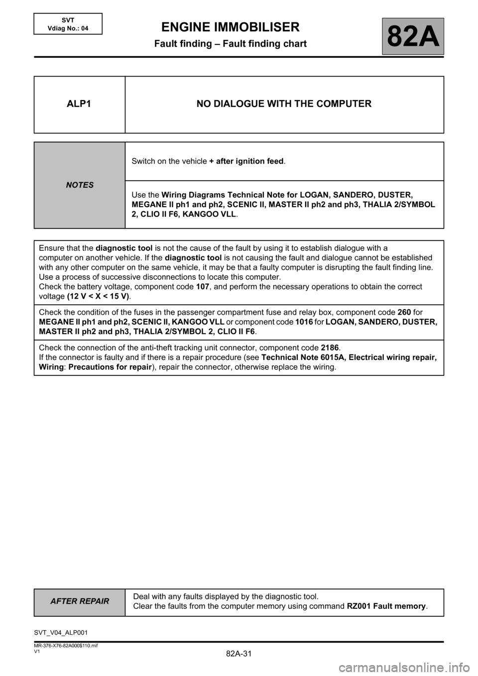RENAULT KANGOO 2013 X61 / 2.G Engine Immobiliser Workshop Manual, Page 31