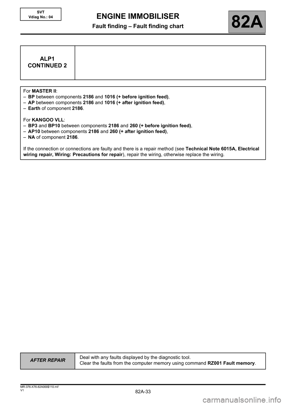 RENAULT KANGOO 2013 X61 / 2.G Engine Immobiliser Workshop Manual, Page 33