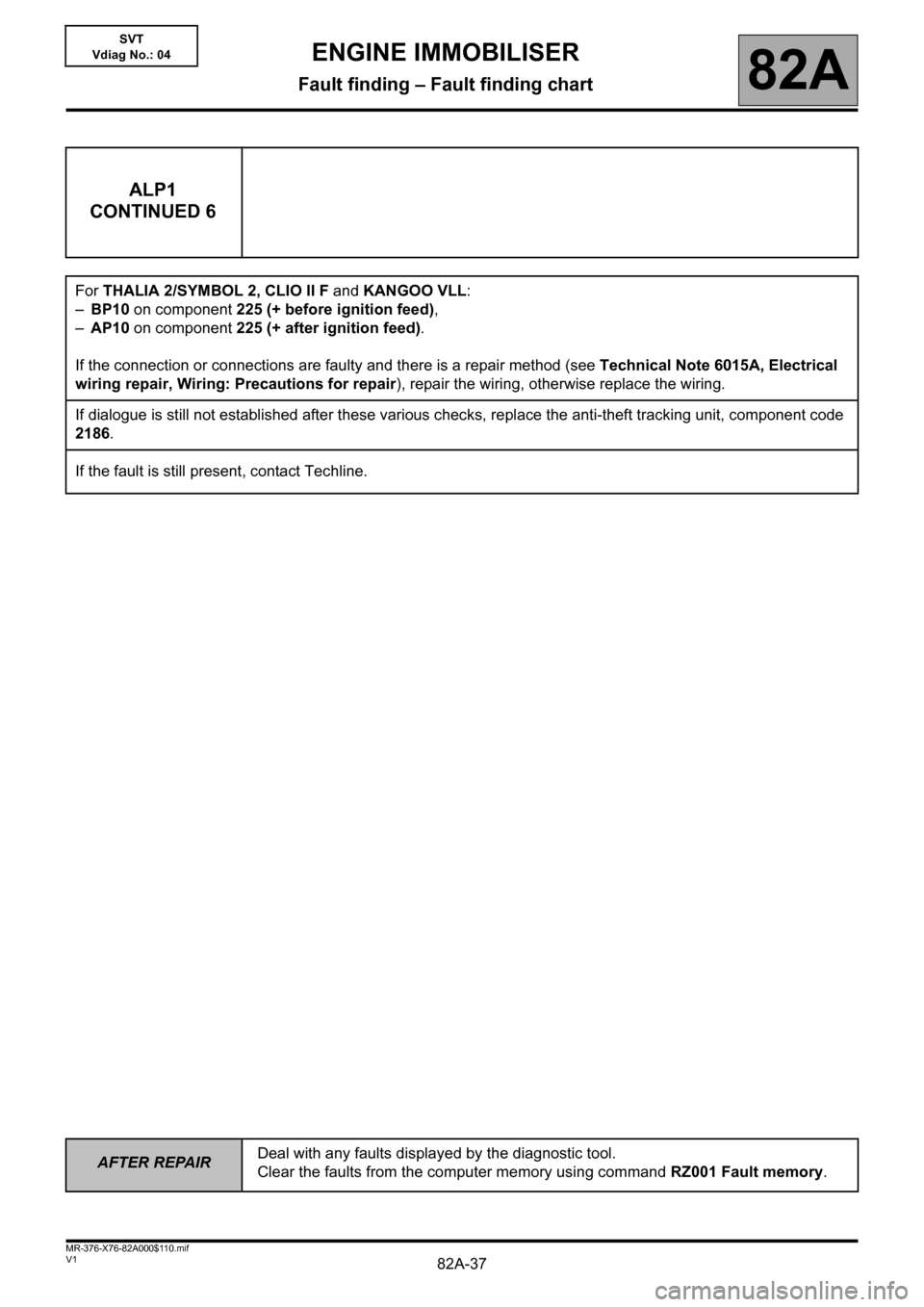 RENAULT KANGOO 2013 X61 / 2.G Engine Immobiliser Workshop Manual, Page 37