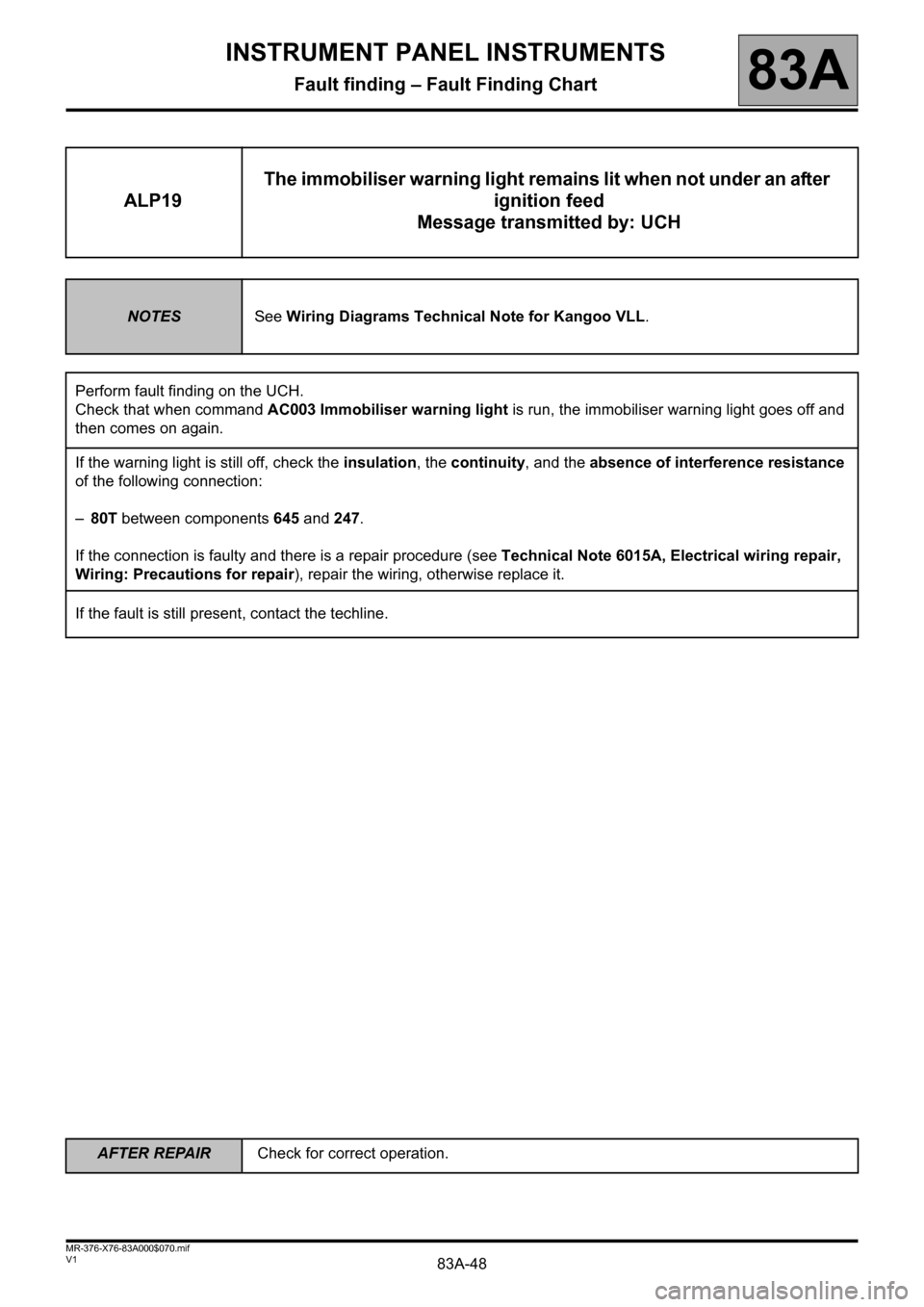RENAULT KANGOO 2013 X61 / 2.G Instrument Panel Instruments Workshop Manual, Page 48