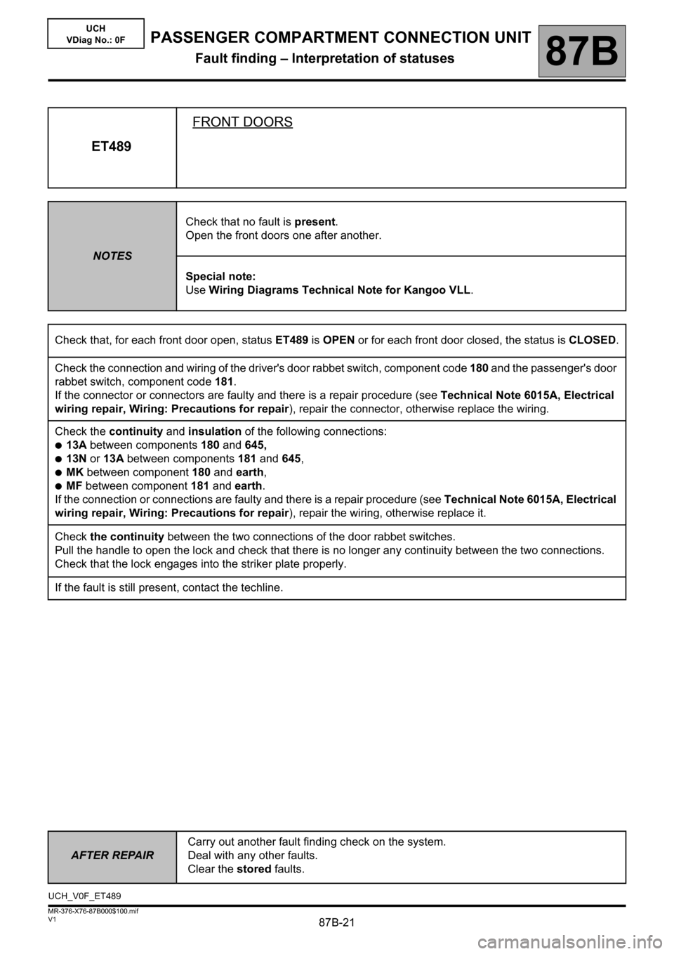 RENAULT KANGOO 2013 X61 / 2.G Passenger Comparment Connection Unit Workshop Manual, Page 21