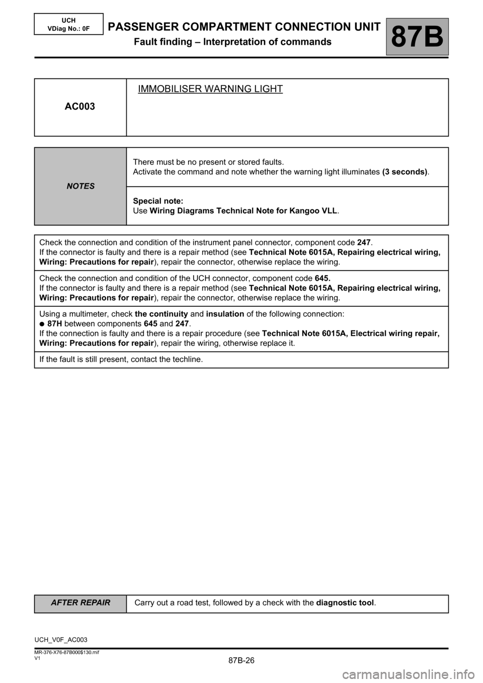 RENAULT KANGOO 2013 X61 / 2.G Passenger Comparment Connection Unit Workshop Manual, Page 26
