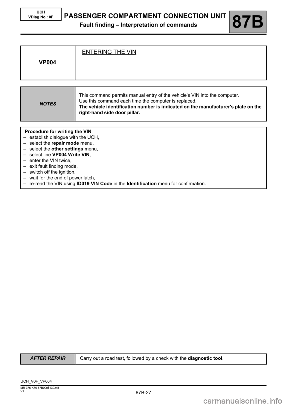 RENAULT KANGOO 2013 X61 / 2.G Passenger Comparment Connection Unit Workshop Manual, Page 27