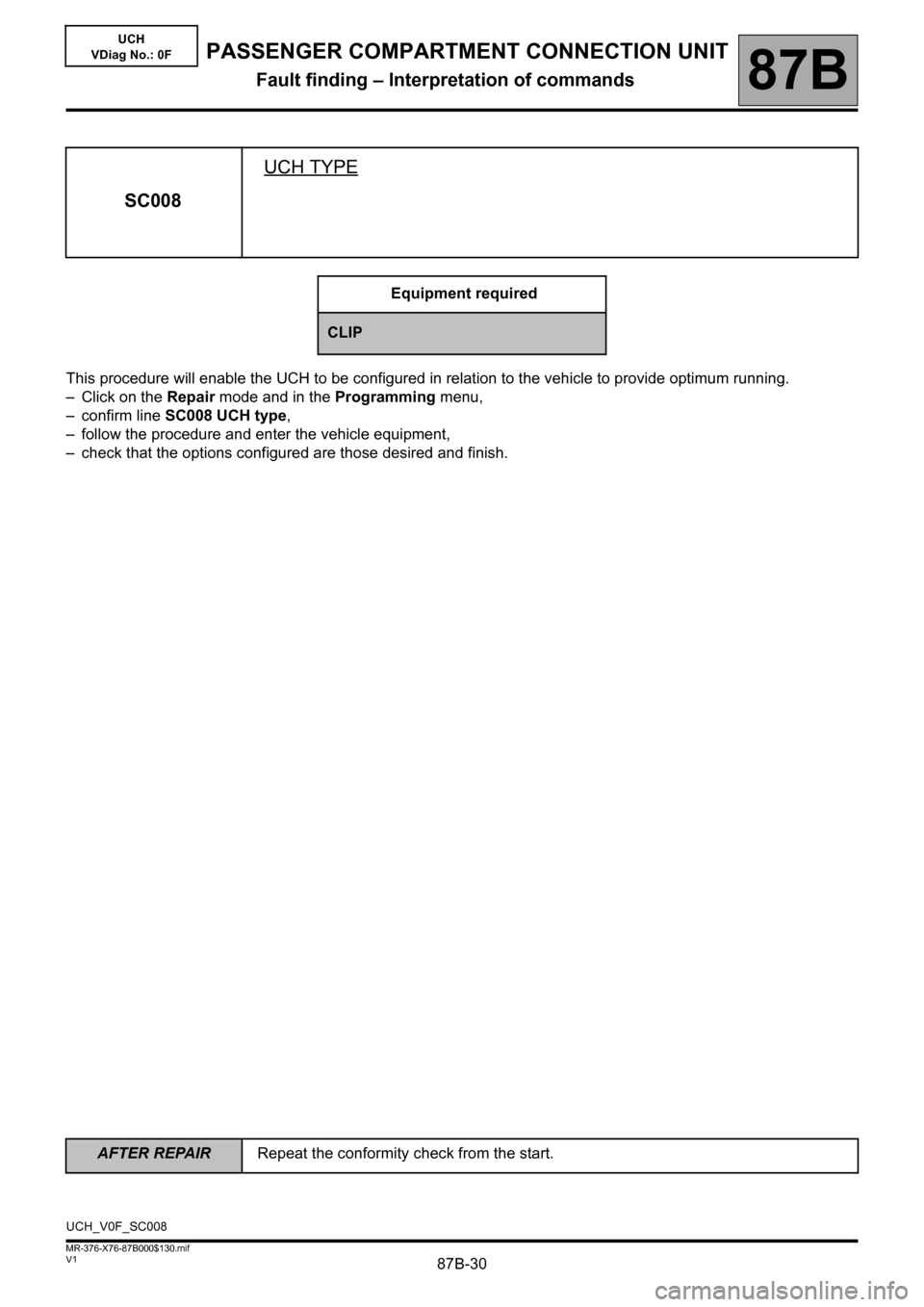 RENAULT KANGOO 2013 X61 / 2.G Passenger Comparment Connection Unit Workshop Manual, Page 30