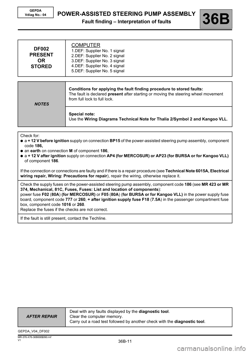 RENAULT KANGOO 2013 X61 / 2.G Power Steering Pump Assembly Workshop Manual, Page 11