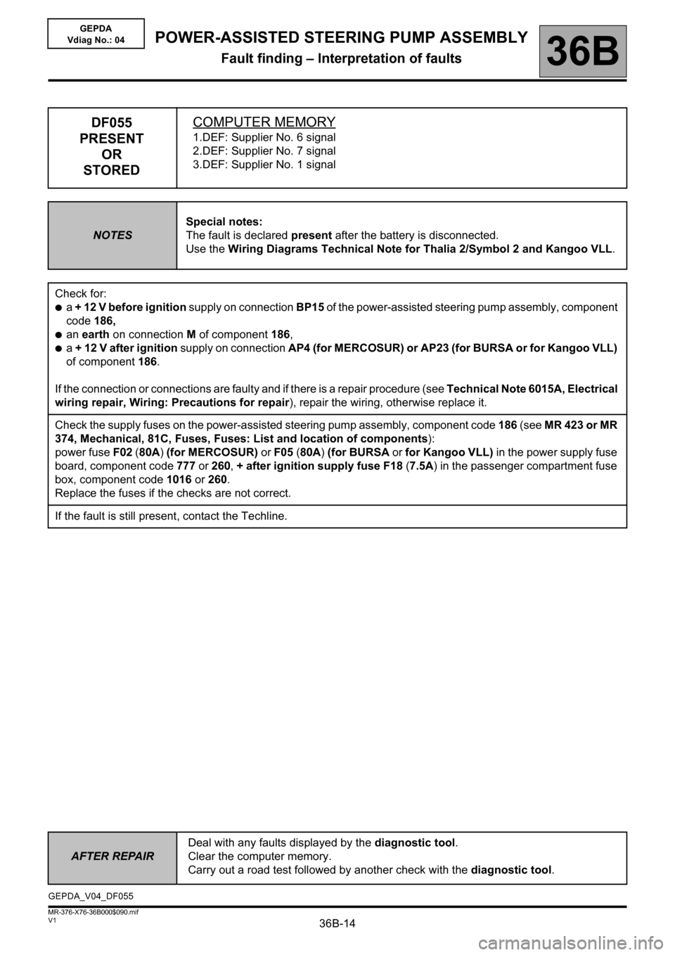 RENAULT KANGOO 2013 X61 / 2.G Power Steering Pump Assembly Workshop Manual, Page 14