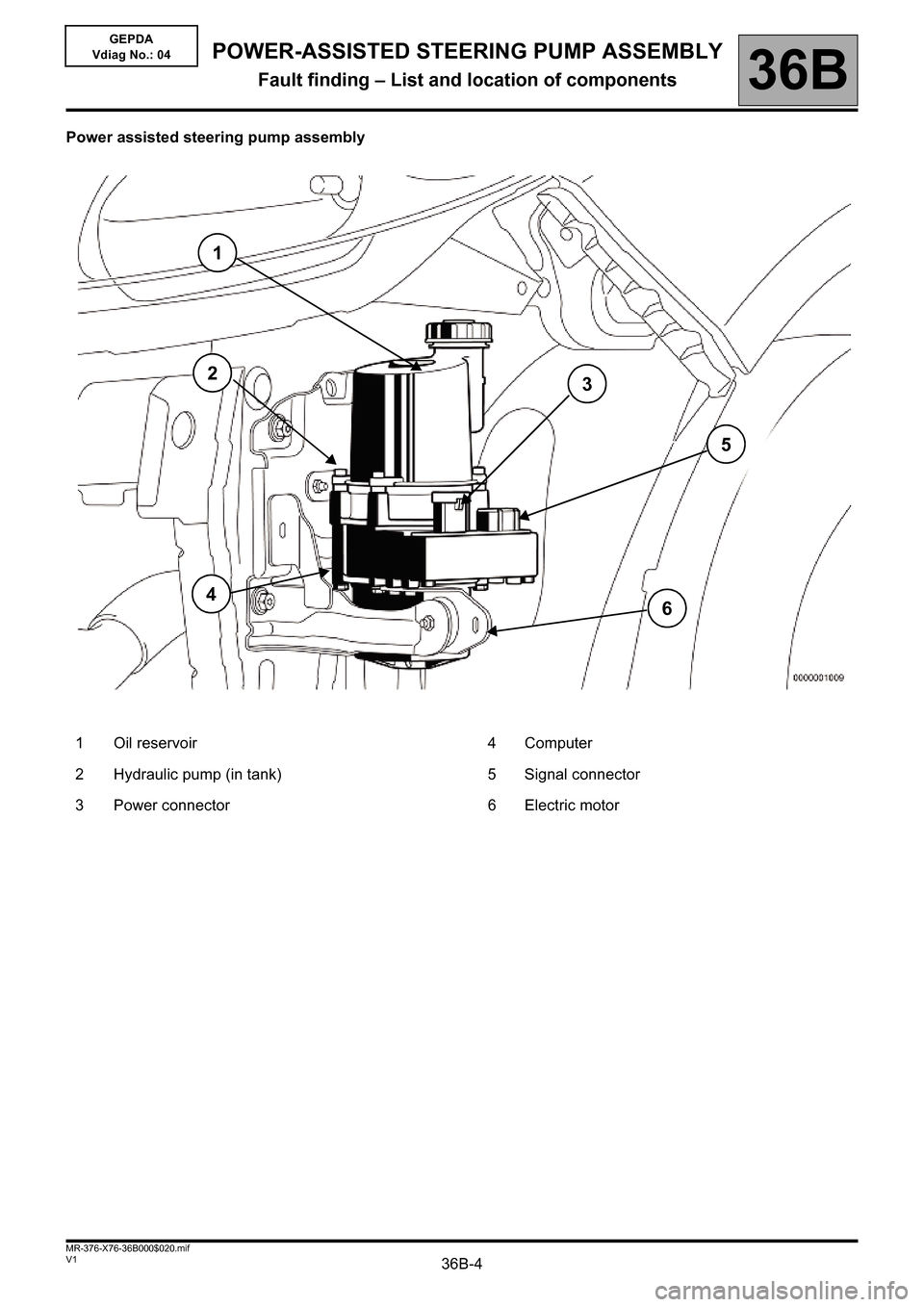 Renault Kangoo Wiring Diagram Free Libraries 5 Download Library