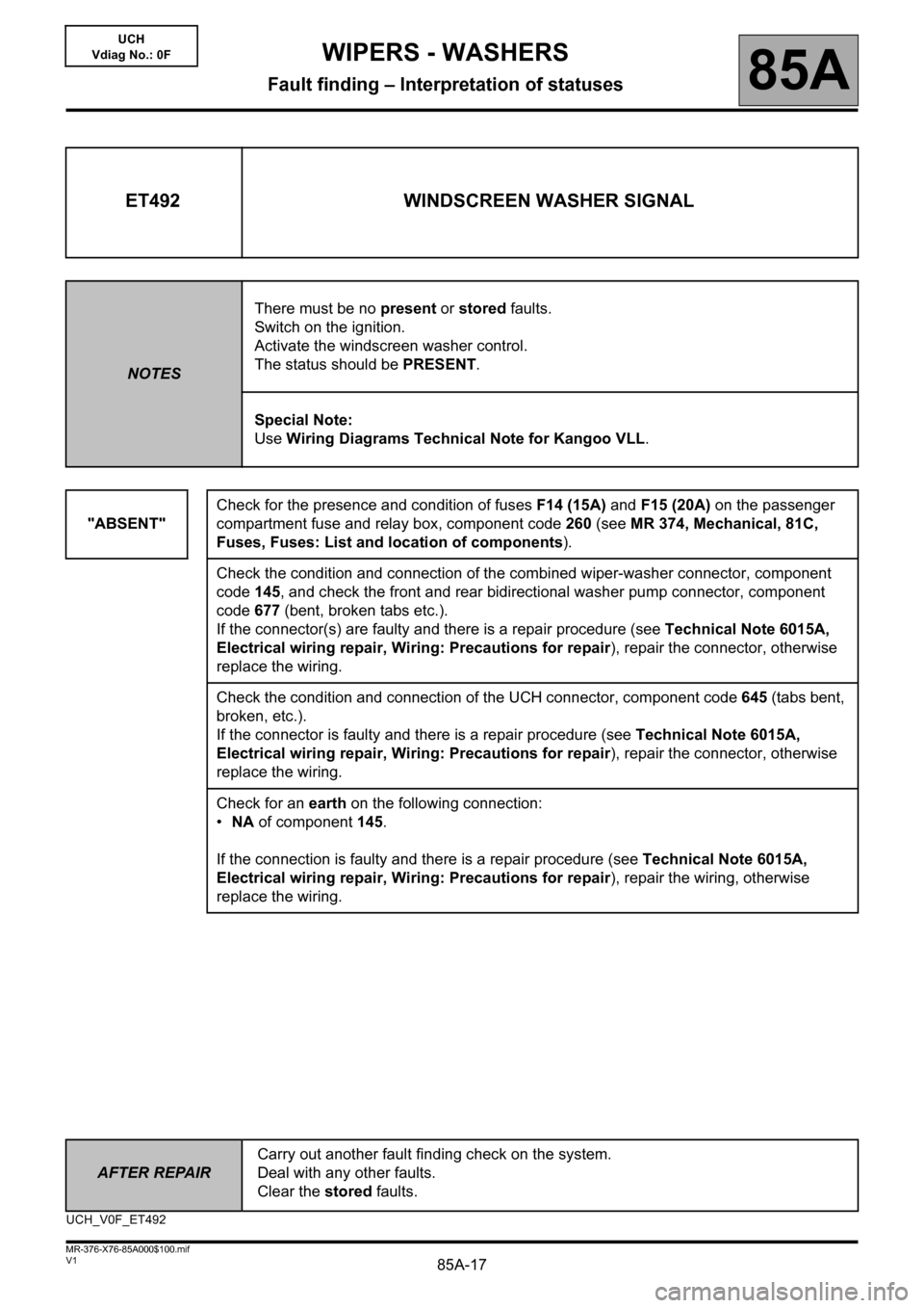 RENAULT KANGOO 2013 X61 / 2.G Wipers And Washers Workshop Manual, Page 17