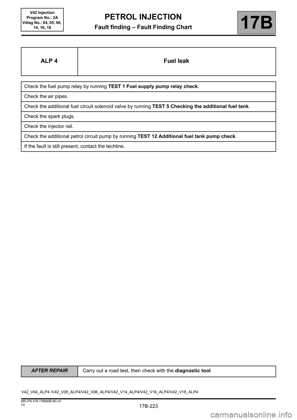 RENAULT KANGOO 2013 X61 / 2.G Petrol V42 Injection Workshop Manual, Page 223