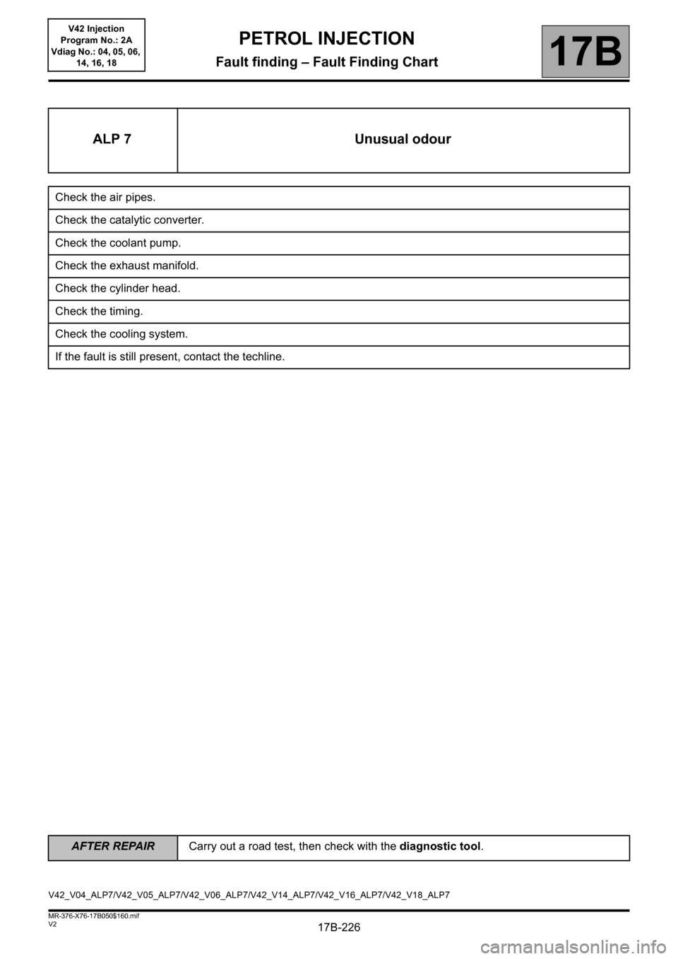 RENAULT KANGOO 2013 X61 / 2.G Petrol V42 Injection Workshop Manual, Page 226
