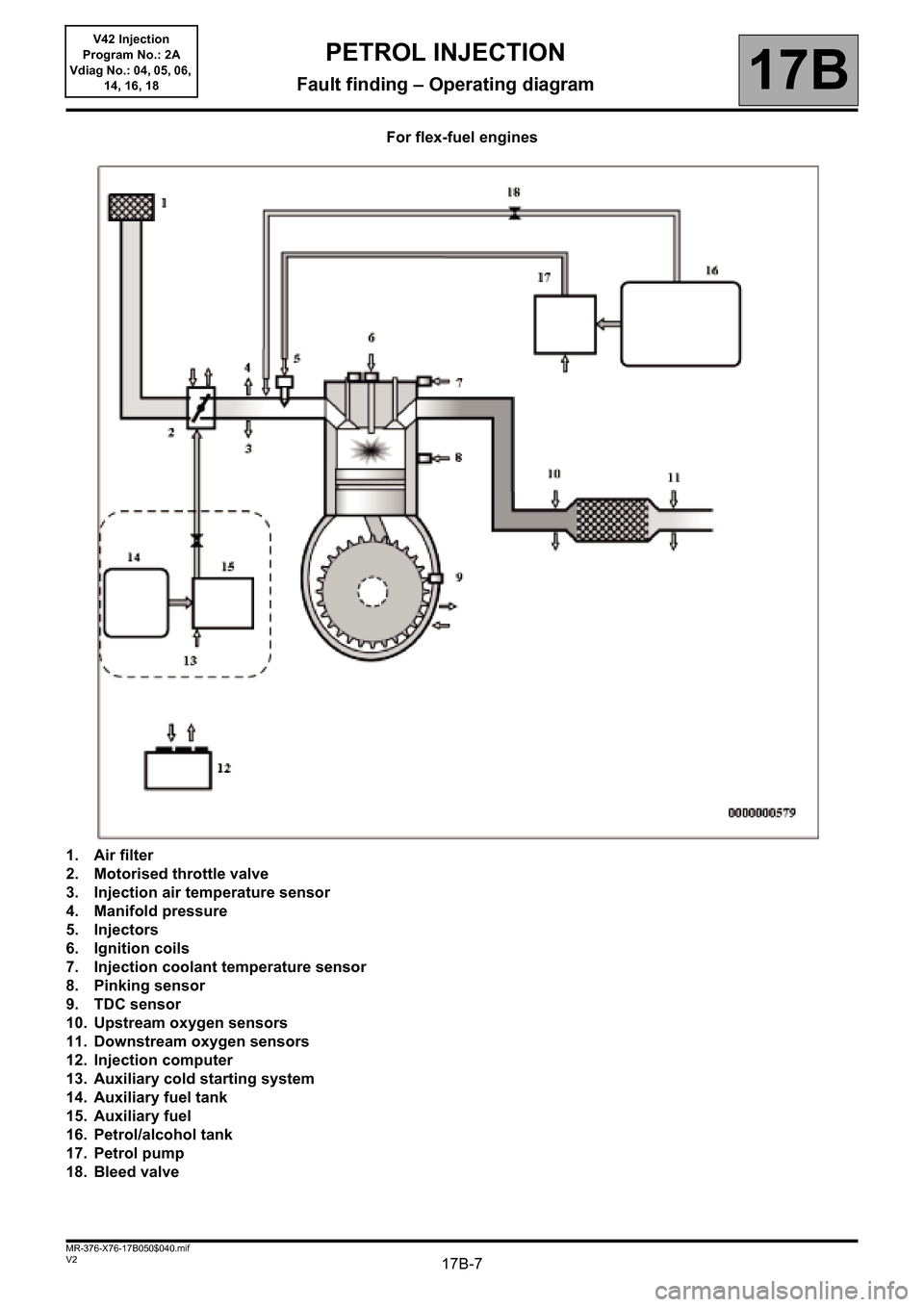 Renault Kangoo Fuel Pump Wiring Diagram Trusted Diagrams Diesel Engine Wire Data Schema U2022 2002 Tahoe