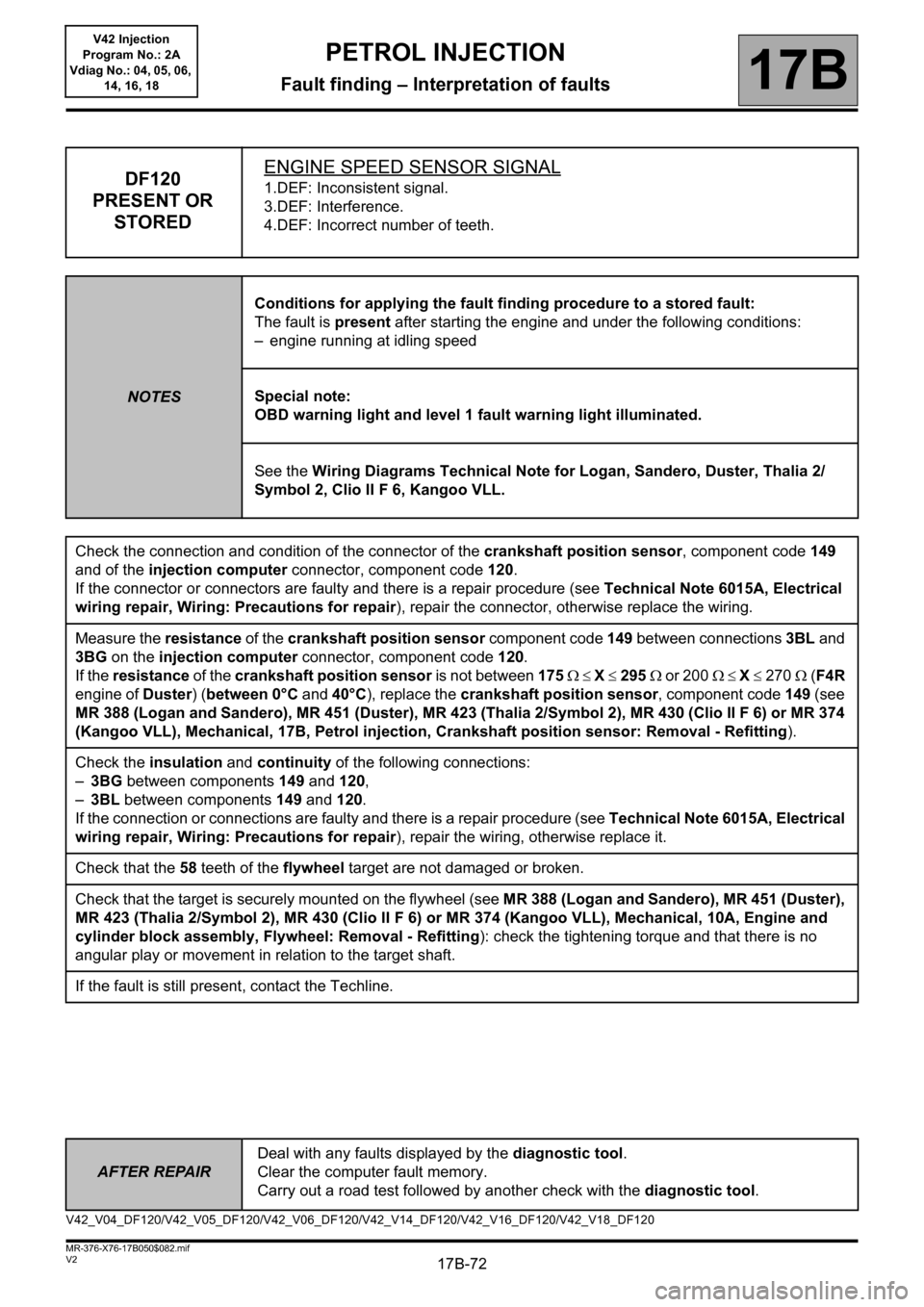 RENAULT KANGOO 2013 X61 / 2.G Petrol V42 Injection Workshop Manual, Page 72