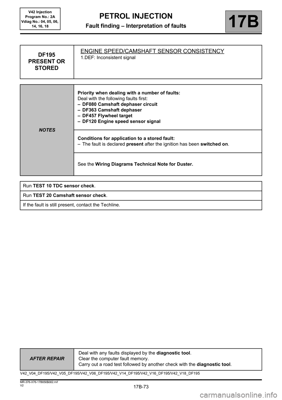 RENAULT KANGOO 2013 X61 / 2.G Petrol V42 Injection Workshop Manual, Page 73