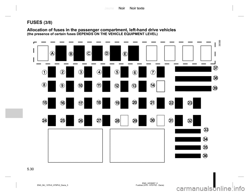 fuses dacia duster 2016 1 g owners manual