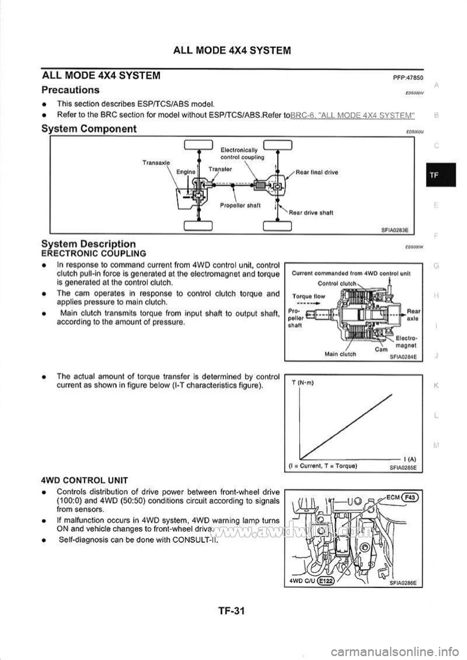 DACIA DUSTER 2010 1.G 4WD System Manual, Page 2