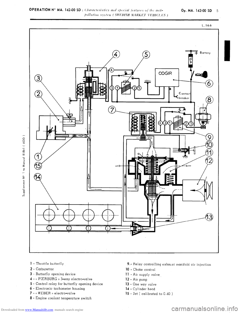 Citroen Alarm Wiring Diagram : Service manual citroen cx valve wiring diagrams