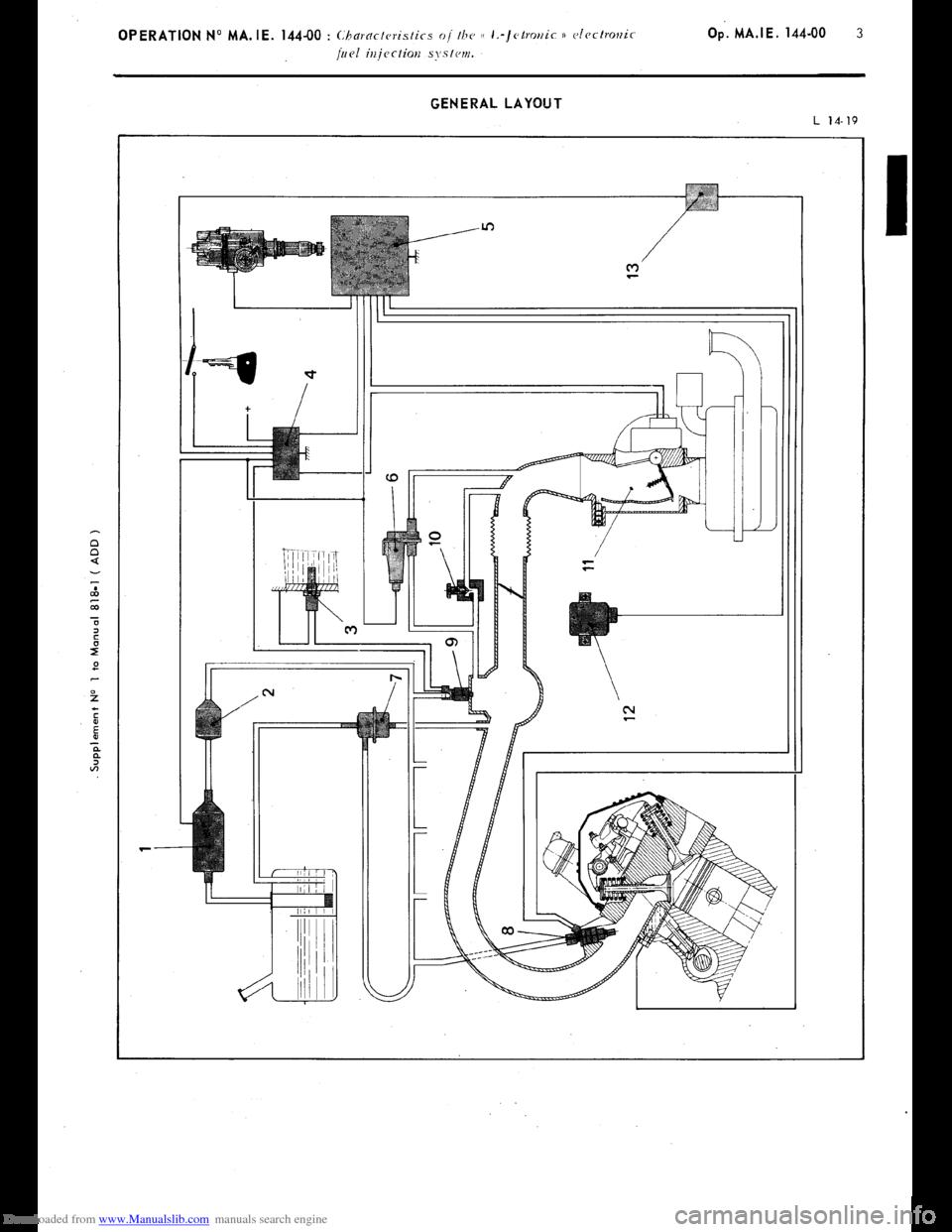 Citroen Cx 1974 1g Workshop Manual Fuel Pressure Diagram