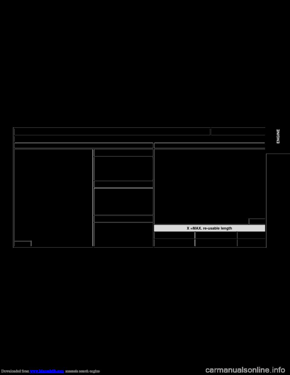 Citroen XSARA 2004 1.G Workshop Manual, Page 101
