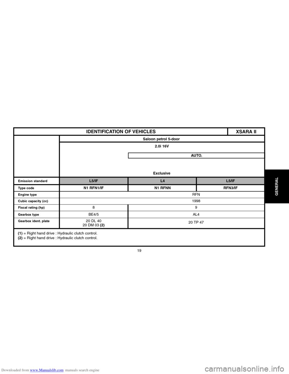 Citroen C2 2004 1g Workshop Manual Download Fuse Box Diagram