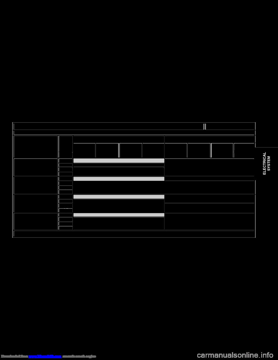 Engine Citroen Xsara Picasso 2004 1g Workshop Manual 2 0 Hdi Diagram Page 483