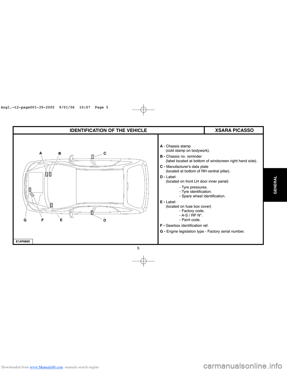 Dodge Durango Fuse Box Diagram On Fiat 500 Fuse Box Diagram Also 2012
