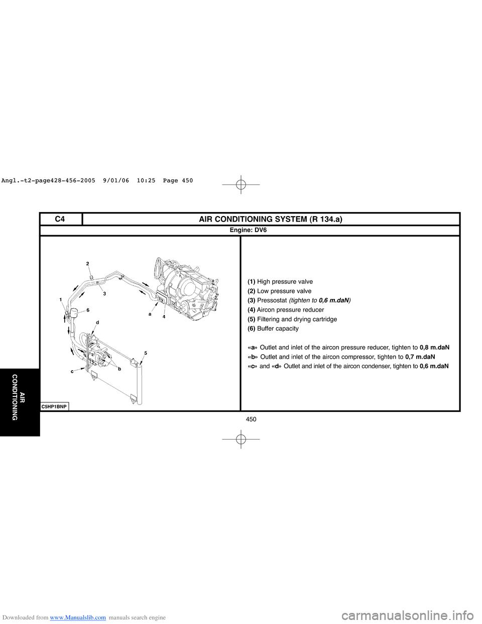Tdv6 Service Manual Staefa Raptor Wiring Diagram Hp Dv6 2000 Array Engine Citroen Xsara 2005 1 G Workshop Rh Carmanualsonline Info