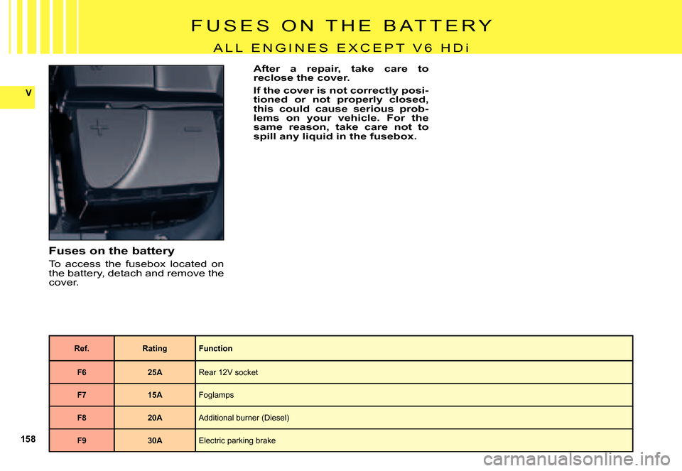 w960_4149 153 fuses citroen c5 dag 2007 5 (dc de) 1 g owner's manual
