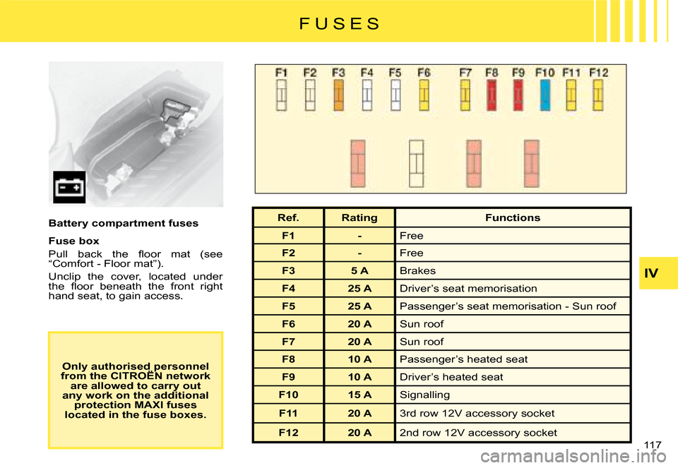 citroen berlingo fuse box diagram fuses citroen c8 2008 1.g owner's manual