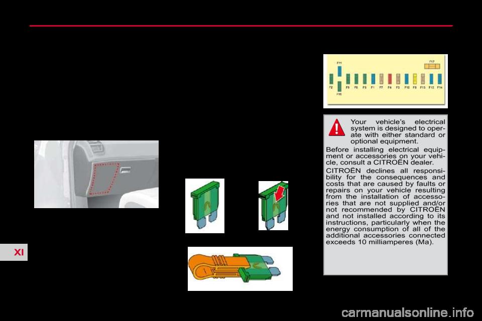 Citroen C4 Fuse Box Repair : C fuse box replacement wiring diagram images