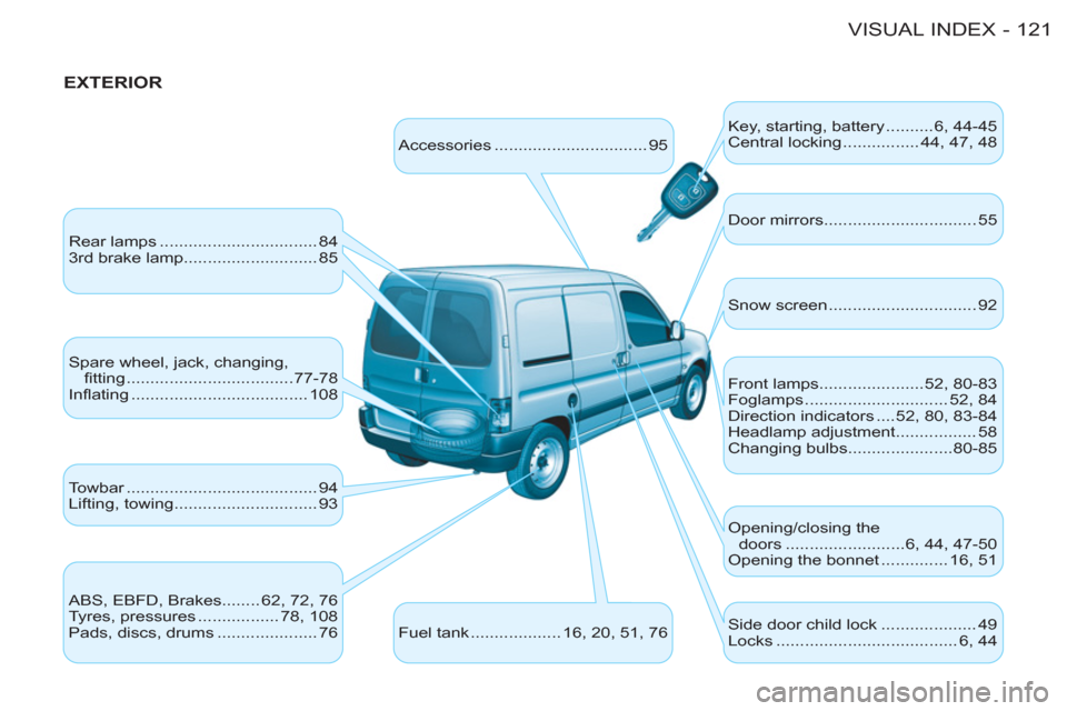 Citroen BERLINGO FIRST RHD 2011 1.G Owners Manual 121 VISUAL INDEX-     EXTERIOR    Accessories ................................ 95   Key, starting, battery ..........6, 44-45    Central locking ................ 44, 47, 48    Rear lamps .............