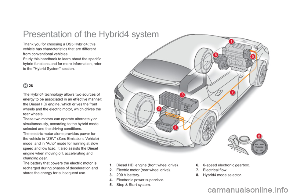 Citroen DS5 HYBRID4 2012 1.G Owners Manual                   Presentation of the Hybrid4 system   Thank you for choosing a DS5 Hybrid4; this  vehicle has characteristics that are different from conventional vehicles.  Study this handbook to le