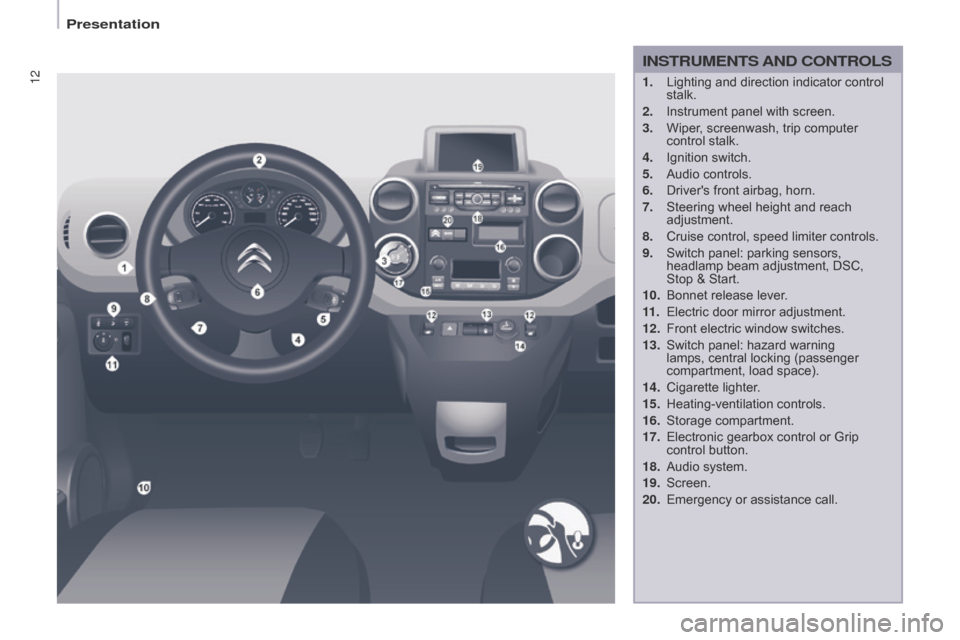 Citroen BERLINGO 2014.5 2.G Owners Manual 12 INSTRUMENTS AND CONTROLS 1. Lighting and direction indicator control  stalk. 2.   Instrument panel with screen. 3.    Wiper  , screenwash, trip computer  control stalk. 4.   Ignition switch. 5.