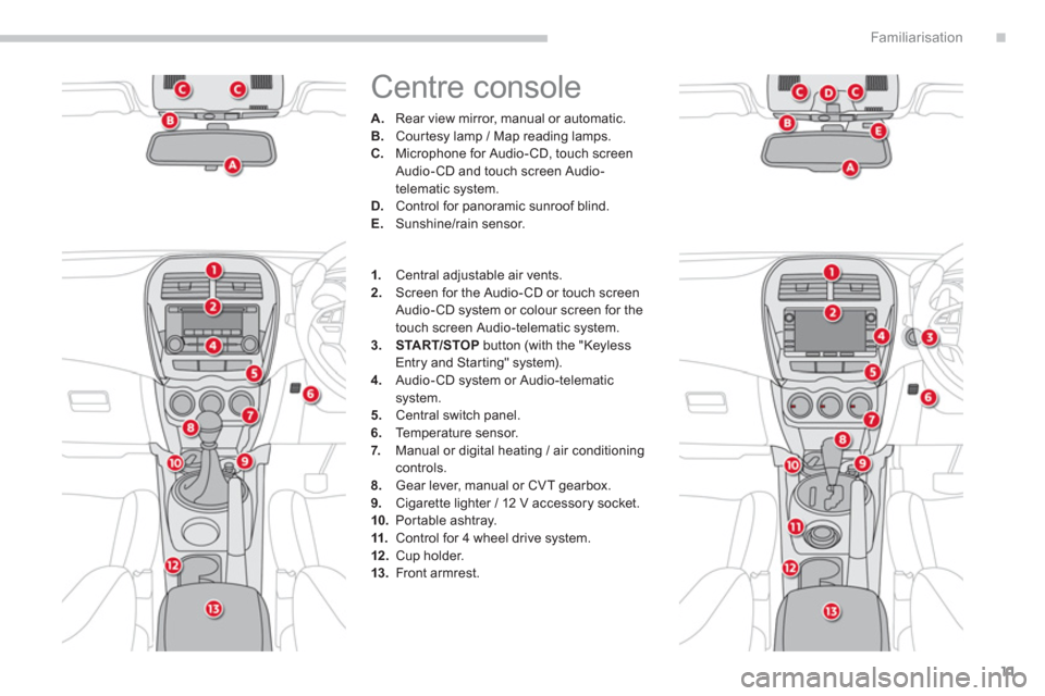 Citroen C4 AIRCROSS RHD 2014 1.G User Guide, Page 13