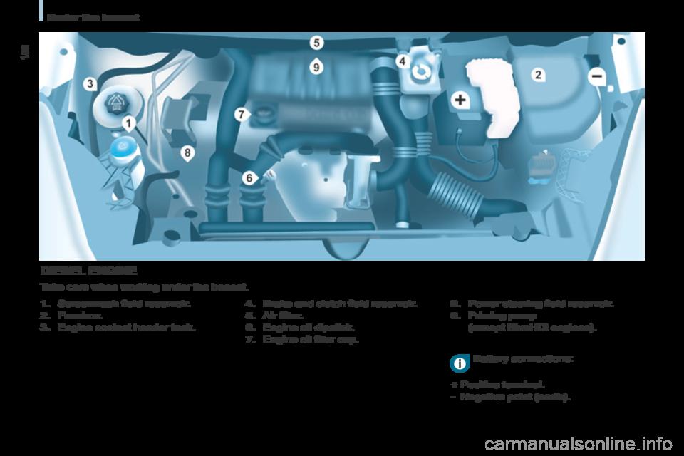 engine coolant Citroen BERLINGO MULTISPACE 2016 2.G Owner's Manual on engine coil, engine fan, engine radiator, engine starter, engine heater, engine water pump, engine sludge, engine steam, engine wiring, engine manifold leak, engine flush, engine valves, engine motor, engine belts, engine overheating, engine coking, engine cylinder head, engine vibration damper,