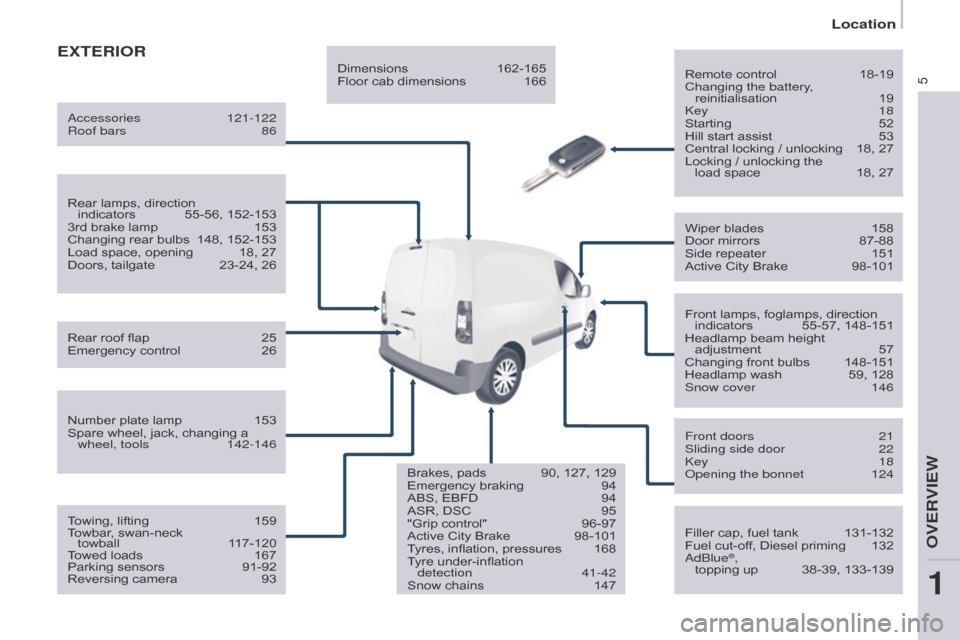 citroen berlingo 2016 2 g owner s manual rh carmanualsonline info citroen berlingo owner's manual Service Manuals