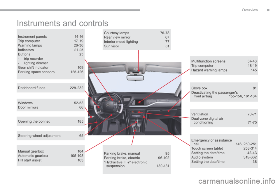 Citroen C5 2017 (RD/TD) / 2.G Owners Manual, Page 9